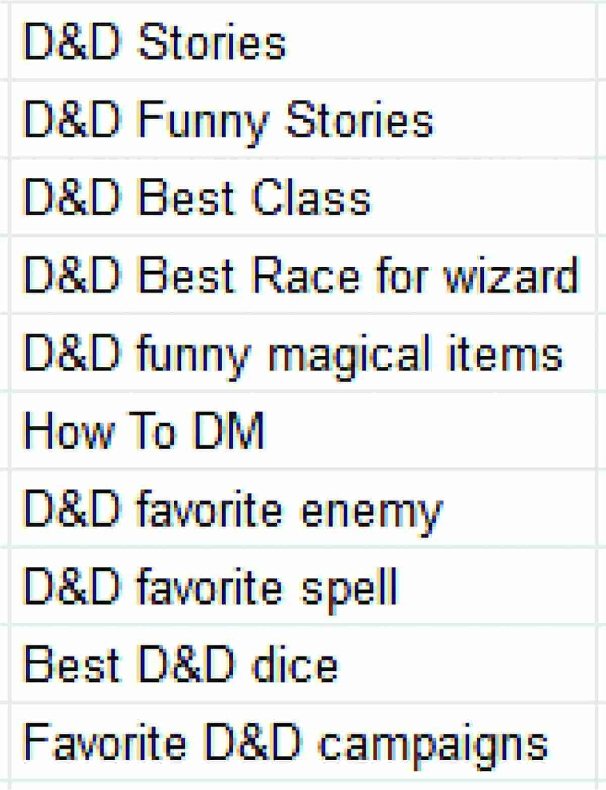 List of D&D topics